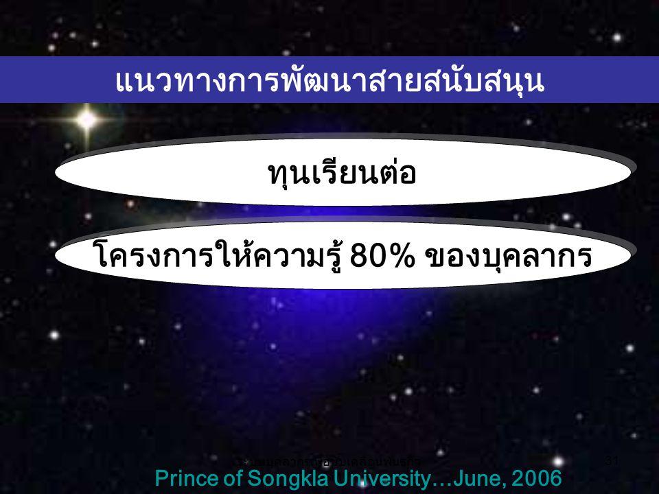 ระบบบุคลากรเพื่อขับเคลื่อนพันธกิจ หลัก 31 Prince of Songkla University…June, 2006 แนวทางการพัฒนาสายสนับสนุน ทุนเรียนต่อ โครงการให้ความรู้ 80% ของบุคลากร