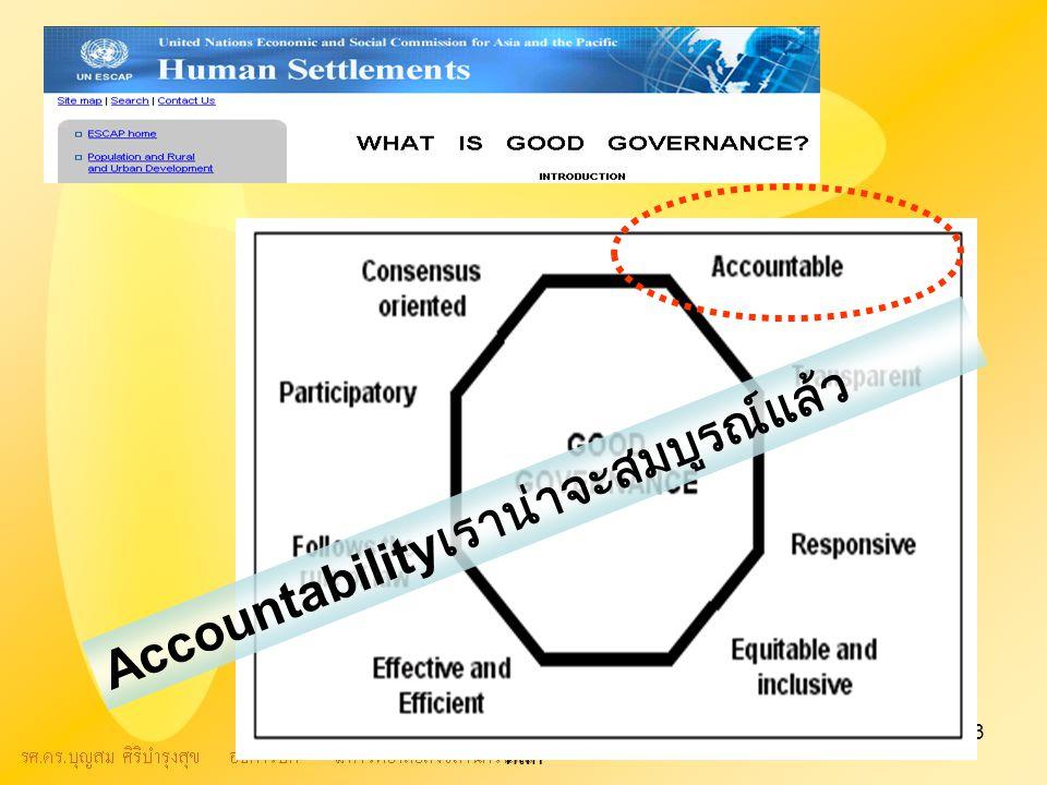 ระบบบุคลากรเพื่อขับเคลื่อนพันธกิจ หลัก 33 Accountability เราน่าจะสมบูรณ์แล้ว