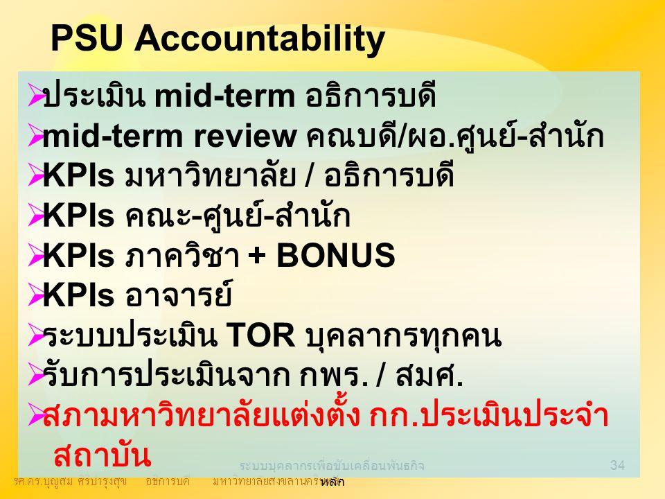 ระบบบุคลากรเพื่อขับเคลื่อนพันธกิจ หลัก 34 PSU Accountability  ประเมิน mid-term อธิการบดี  mid-term review คณบดี / ผอ.