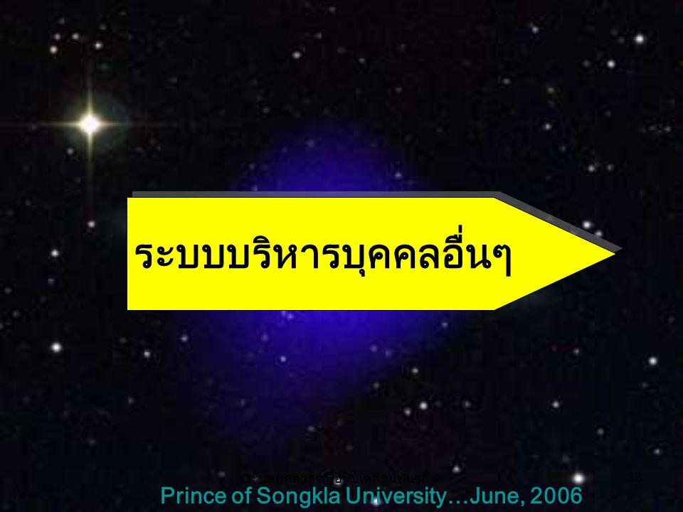 ระบบบุคลากรเพื่อขับเคลื่อนพันธกิจ หลัก 38 Prince of Songkla University…June, 2006 ระบบบริหารบุคคลอื่นๆ