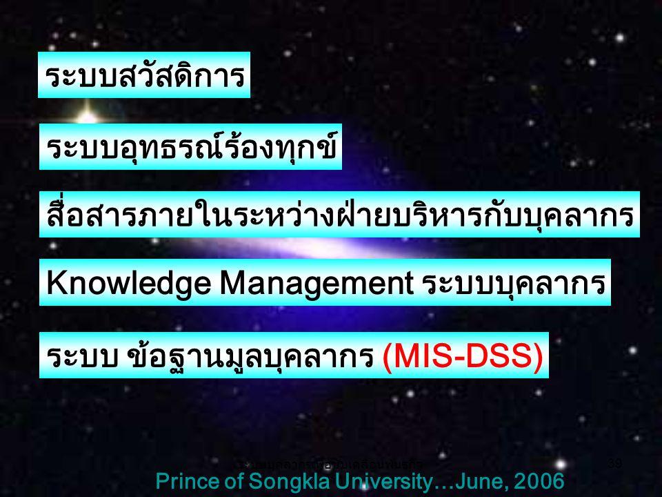ระบบบุคลากรเพื่อขับเคลื่อนพันธกิจ หลัก 39 Prince of Songkla University…June, 2006 ระบบสวัสดิการ ระบบอุทธรณ์ร้องทุกข์ สื่อสารภายในระหว่างฝ่ายบริหารกับบุคลากร Knowledge Management ระบบบุคลากร ระบบ ข้อฐานมูลบุคลากร (MIS-DSS)