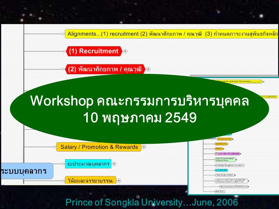 ระบบบุคลากรเพื่อขับเคลื่อนพันธกิจ หลัก 8 Prince of Songkla University…June, 2006 Workshop คณะกรรมการบริหารบุคคล 10 พฤษภาคม 2549