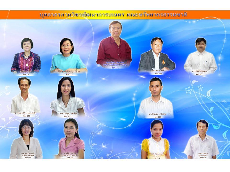 ตารางสรุปผลการประเมินรายองค์ประกอบ องค์ประกอบปี2551ปี2552 1) ปรัชญา ปณิธาน4.33 2) การเรียนการสอนฯ3.533.54 3) กิจกรรมนักศึกษาฯ4.673.75 4) วิจัย3.223.14 5) บริการวิชาการ5.004.67 6) ศิลปวัฒนธรรม5.00 7) การบริหาร3.713.56 8) การเงิน5.00 9) ประกันคุณภาพ5.004.50 ค่าน้ำหนัก 9 องค์ประกอบ4.093.91