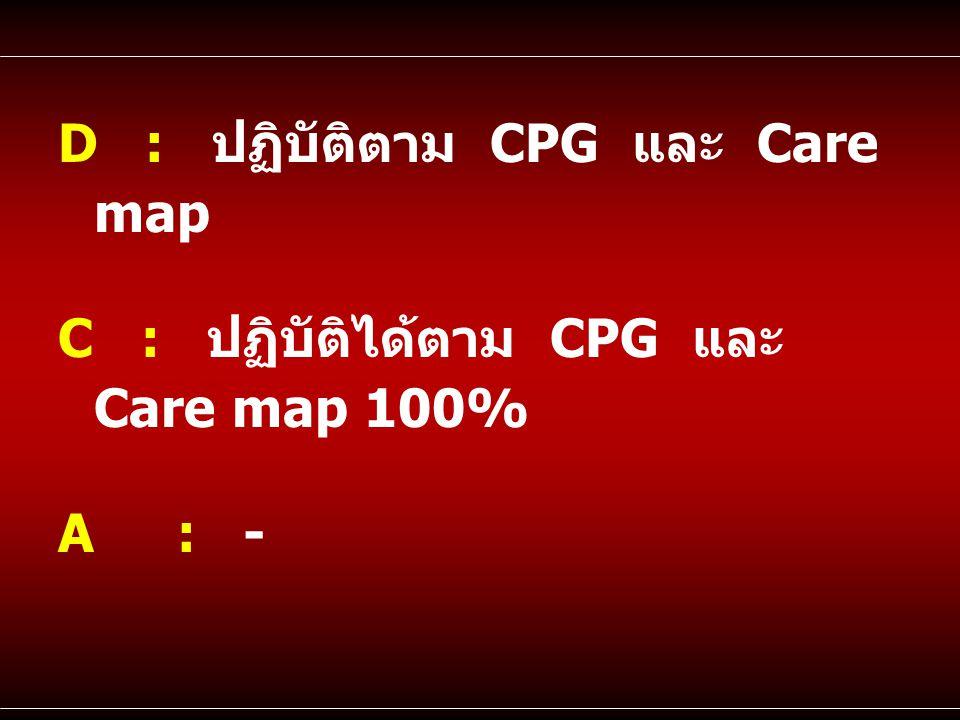 D : ปฏิบัติตาม CPG และ Care map C : ปฏิบัติได้ตาม CPG และ Care map 100% A : -