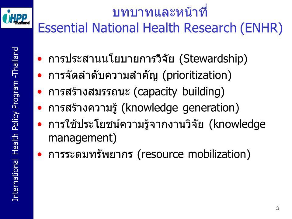 International Health Policy Program -Thailand 3 บทบาทและหน้าที่ Essential National Health Research (ENHR) การประสานนโยบายการวิจัย (Stewardship) การจัดลำดับความสำคัญ (prioritization) การสร้างสมรรถนะ (capacity building) การสร้างความรู้ (knowledge generation) การใช้ประโยชน์ความรู้จากงานวิจัย (knowledge management) การระดมทรัพยากร (resource mobilization)