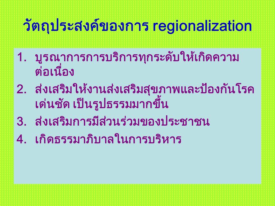 วัตถุประสงค์ของการ regionalization 1.บูรณาการการบริการทุกระดับให้เกิดความ ต่อเนื่อง 2.ส่งเสริมให้งานส่งเสริมสุขภาพและป้องกันโรค เด่นชัด เป็นรูปธรรมมาก