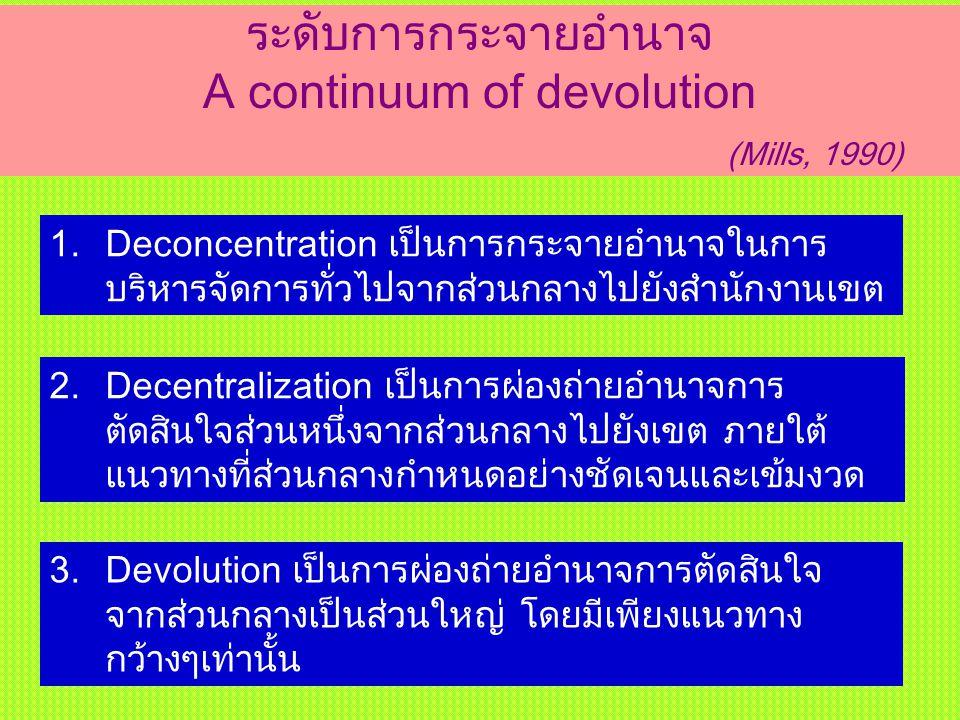 ระดับการกระจายอำนาจ A continuum of devolution (Mills, 1990) 2.Decentralization เป็นการผ่องถ่ายอำนาจการ ตัดสินใจส่วนหนึ่งจากส่วนกลางไปยังเขต ภายใต้ แนว