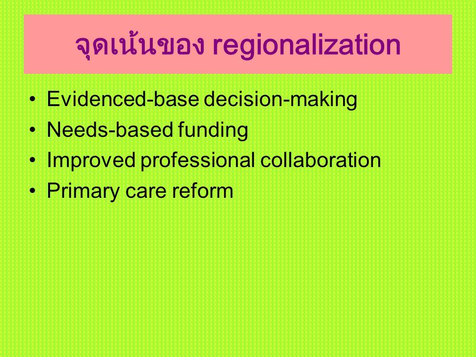 จุดเน้นของ regionalization Evidenced-base decision-making Needs-based funding Improved professional collaboration Primary care reform