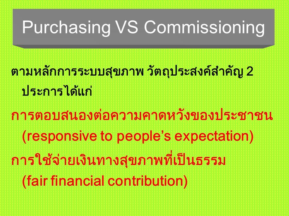 Purchasing VS Commissioning ตามหลักการระบบสุขภาพ วัตถุประสงค์สำคัญ 2 ประการได้แก่ การตอบสนองต่อความคาดหวังของประชาชน (responsive to people's expectati