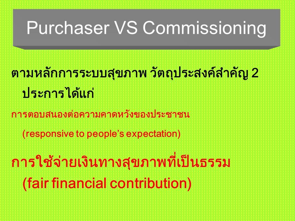 Purchaser VS Commissioning ตามหลักการระบบสุขภาพ วัตถุประสงค์สำคัญ 2 ประการได้แก่ การตอบสนองต่อความคาดหวังของประชาชน (responsive to people's expectatio