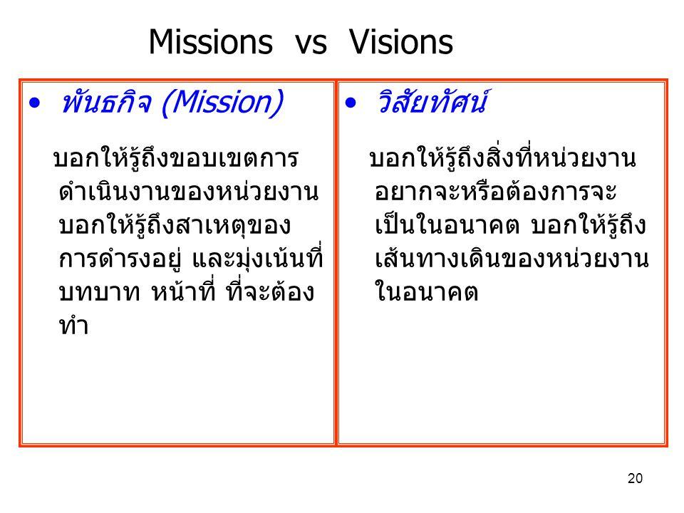 20 Missions vs Visions พันธกิจ (Mission) บอกให้รู้ถึงขอบเขตการ ดำเนินงานของหน่วยงาน บอกให้รู้ถึงสาเหตุของ การดำรงอยู่ และมุ่งเน้นที่ บทบาท หน้าที่ ที่