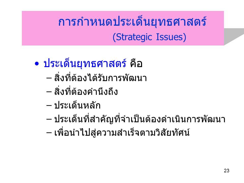 23 การกำหนดประเด็นยุทธศาสตร์ (Strategic Issues) ประเด็นยุทธศาสตร์ คือ –สิ่งที่ต้องได้รับการพัฒนา –สิ่งที่ต้องคำนึงถึง –ประเด็นหลัก –ประเด็นที่สำคัญที่