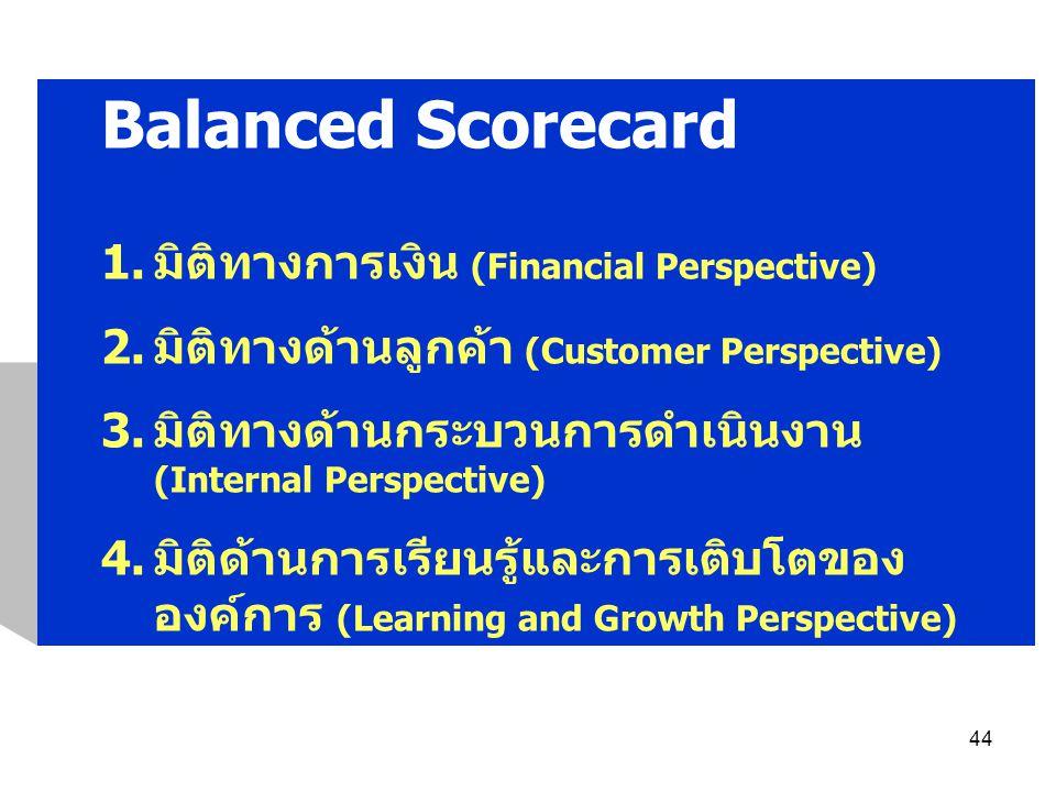 44 Balanced Scorecard 1.มิติทางการเงิน (Financial Perspective) 2.มิติทางด้านลูกค้า (Customer Perspective) 3.มิติทางด้านกระบวนการดำเนินงาน (Internal Pe