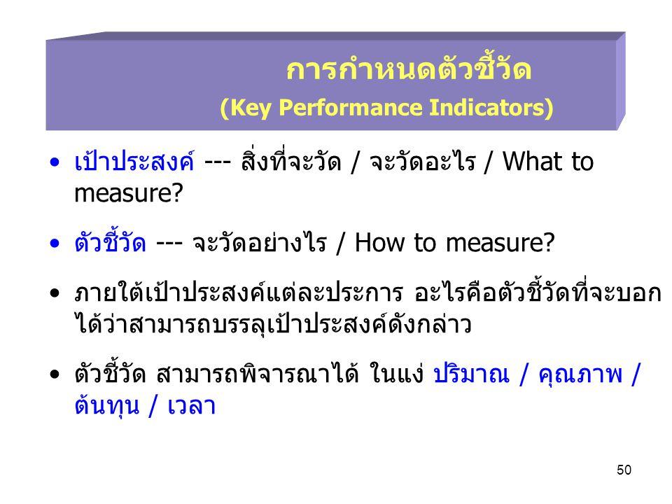 50 การกำหนดตัวชี้วัด (Key Performance Indicators) เป้าประสงค์ --- สิ่งที่จะวัด / จะวัดอะไร / What to measure? ตัวชี้วัด --- จะวัดอย่างไร / How to meas