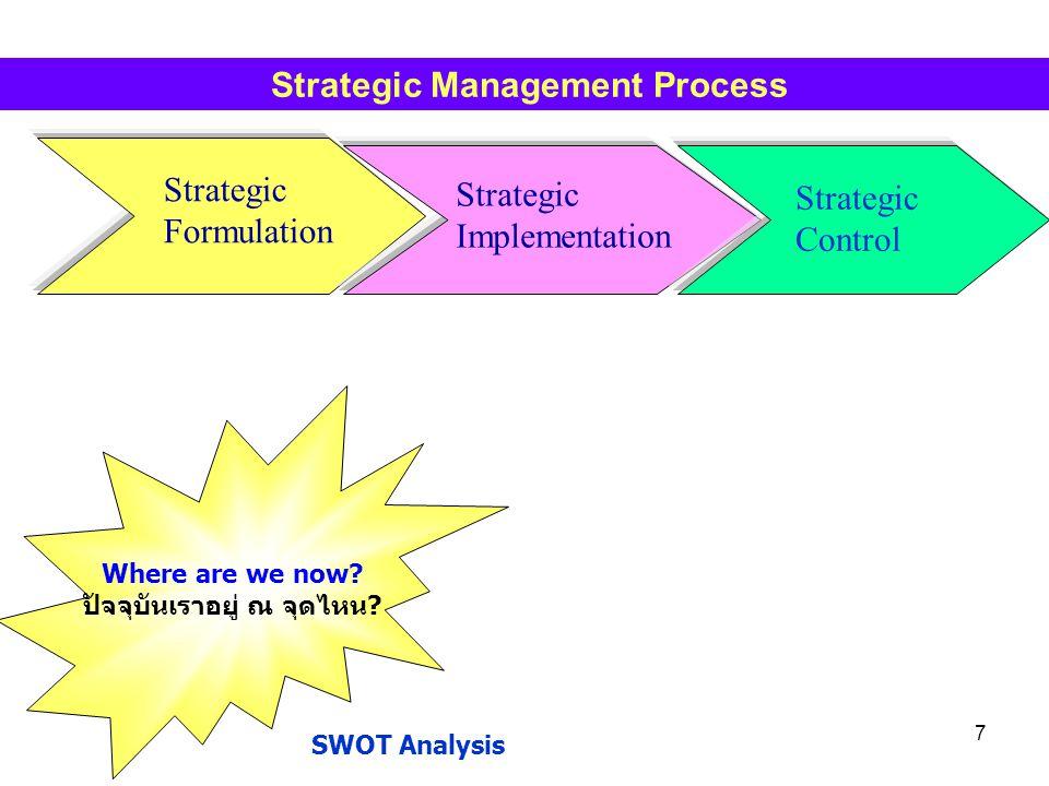 28 กลยุทธ์การดำเนินงาน กลยุทธ์การเจาะลึก (concentration) กลยุทธ์การประคองตัว(stability) กลยุทธ์การขยายตัว(growth) –การบูรณาการแนวดิ่งและการบูรณาการแนวนอน (vertical & horizontal integration); การแตกตัว (diversification); การร่วมลงทุน (joint venture) กลยุทธ์การพัฒนา (development) –การพัฒนาตลาดและการพัฒนาผลิตภัณฑ์ (market & product development) ; นวัตกรรม (innovation) กลยุทธ์การตัดทอน(retrenchment) –การพลิกฟื้น (turnaround); การถอนการลงทุน (divestment) ;การเลิกกิจการ (liquidation)