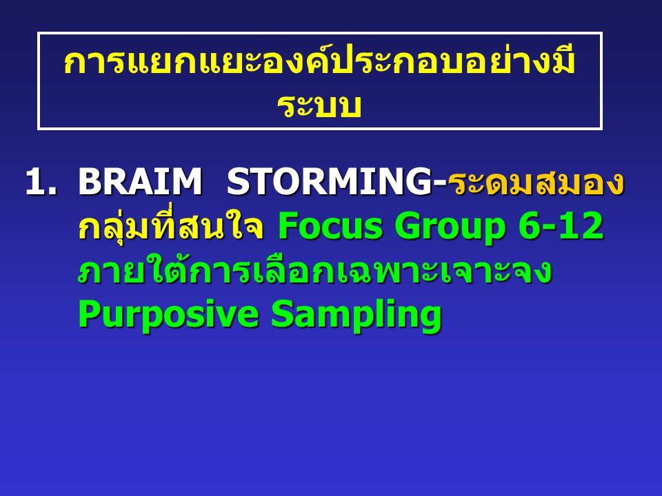 การแยกแยะองค์ประกอบอย่างมี ระบบ 1.BRAIM STORMING-ระดมสมอง กลุ่มที่สนใจ Focus Group 6-12 ภายใต้การเลือกเฉพาะเจาะจง Purposive Sampling กลุ่มที่สนใจ Focus Group 6-12 ภายใต้การเลือกเฉพาะเจาะจง Purposive Sampling