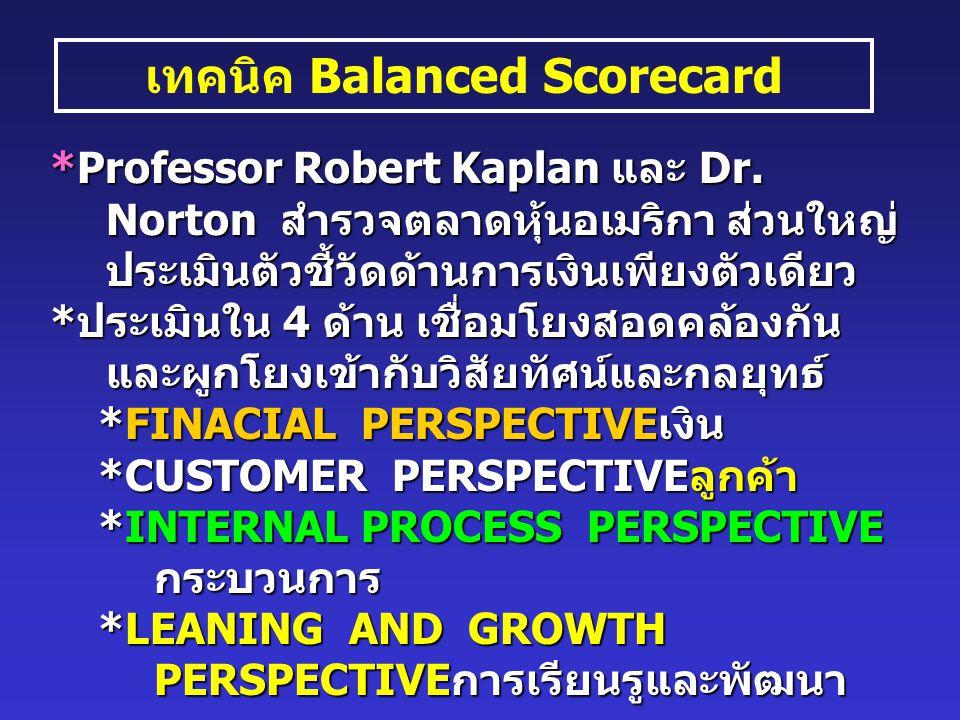 เทคนิค Balanced Scorecard * Professor Robert Kaplan และ Dr.