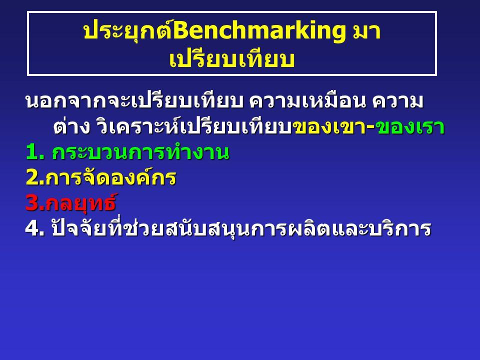 ประยุกต์Benchmarking มา เปรียบเทียบ นอกจากจะเปรียบเทียบ ความเหมือน ความ ต่าง วิเคราะห์เปรียบเทียบของเขา - ของเรา 1.