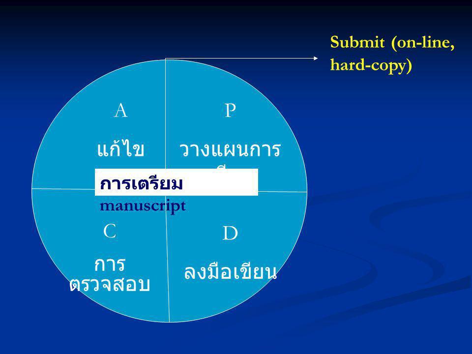 การเตรียม manuscript A แก้ไข P วางแผนการ เขียน C การ ตรวจสอบ D ลงมือเขียน Submit (on-line, hard-copy)