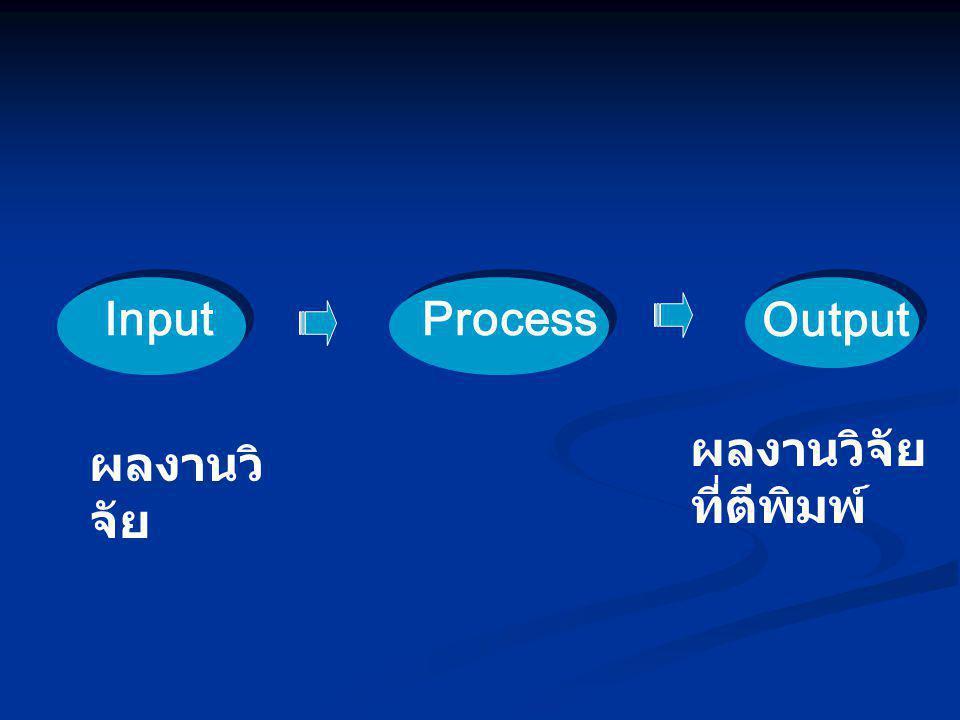 InputProcess Output ผลงานวิ จัย ผลงานวิจัย ที่ตีพิมพ์