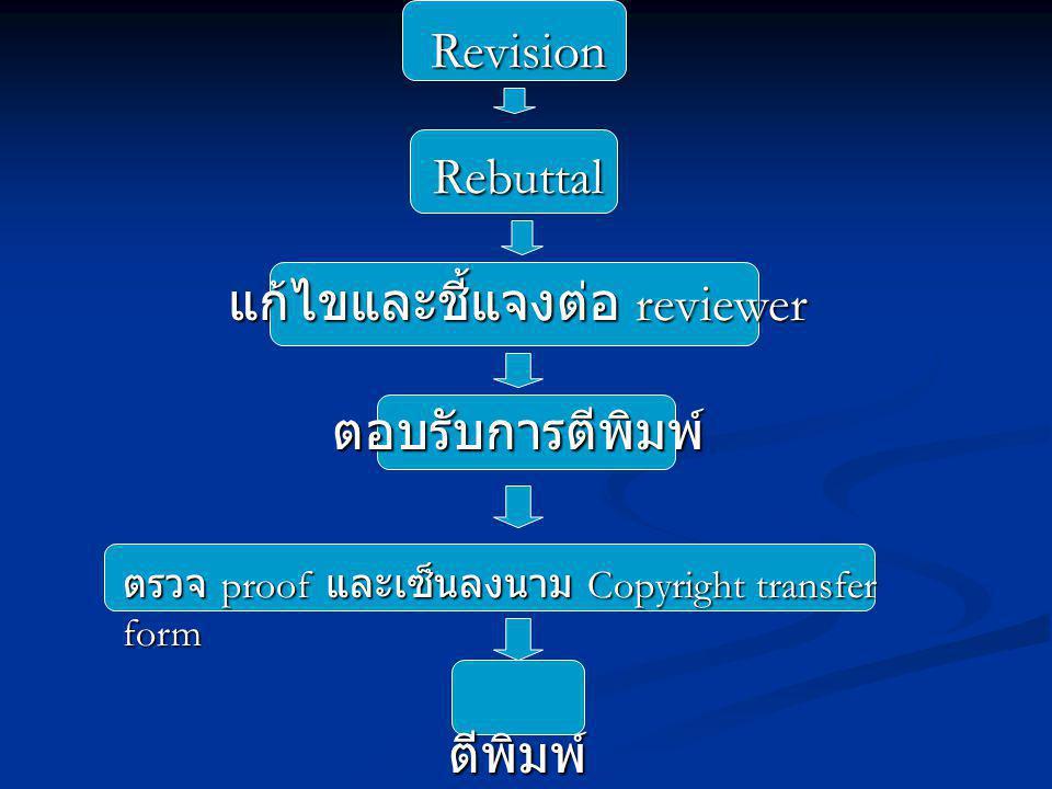 RevisionRebuttal แก้ไขและชี้แจงต่อ reviewer ตอบรับการตีพิมพ์ ตรวจ proof และเซ็นลงนาม Copyright transfer form ตีพิมพ์