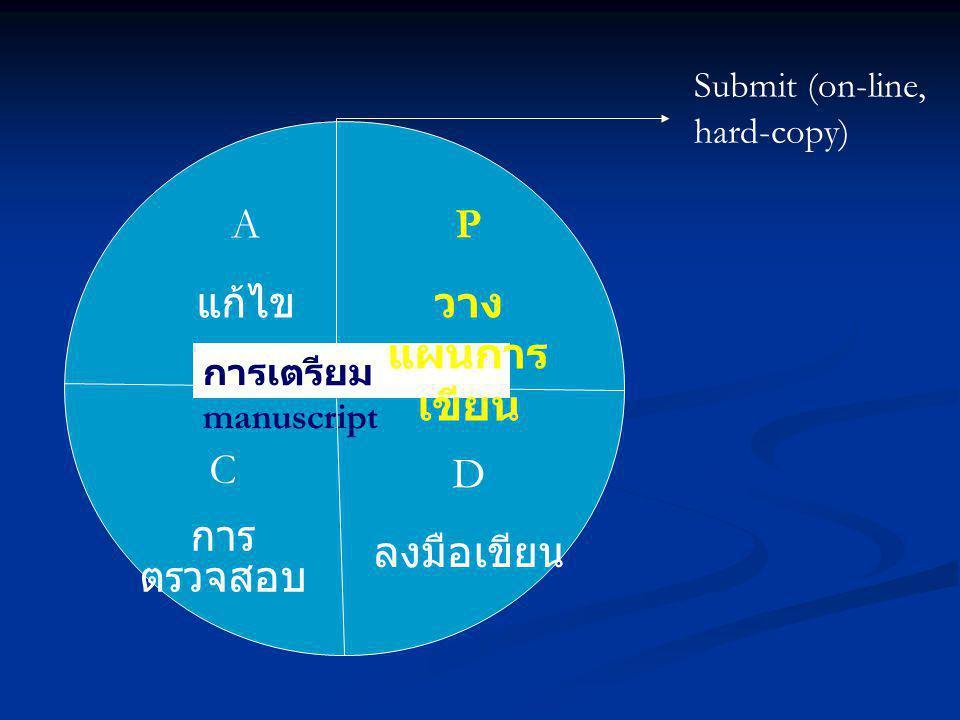 การเตรียม manuscript A แก้ไข P วาง แผนการ เขียน C การ ตรวจสอบ D ลงมือเขียน Submit (on-line, hard-copy)