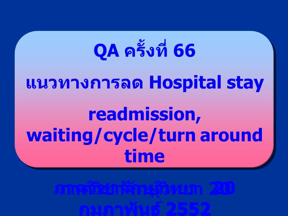 QA ครั้งที่ 66 แนวทางการลด Hospital stay Readmission, Waiting/Cycle/Turn around time ภาควิชาจักษุวิทยา 20 กุมภาพันธ์ 2552 QA ครั้งที่ 66 แนวทางการลด H