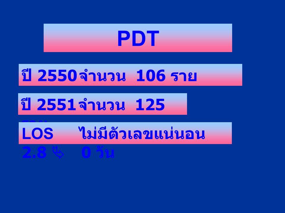 PDT ปี 2550 จำนวน 106 ราย ปี 2551 จำนวน 125 ราย LOS ไม่มีตัวเลขแน่นอน 2.8  0 วัน