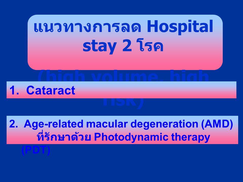 แนวทางการลด Hospital stay 2 โรค (high volume, high risk) 1. Cataract 2. Age-related macular degeneration (AMD) ที่รักษาด้วย Photodynamic therapy (PDT)