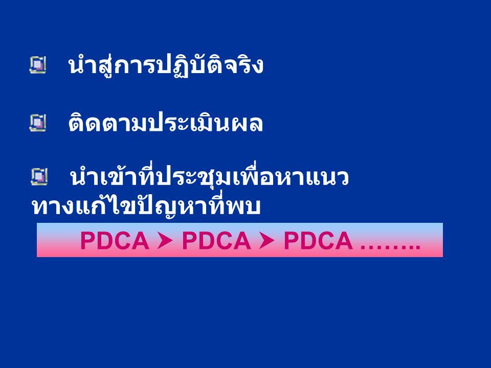 นำสู่การปฏิบัติจริง นำเข้าที่ประชุมเพื่อหาแนว ทางแก้ไขปัญหาที่พบ ติดตามประเมินผล PDCA  PDCA  PDCA ……..