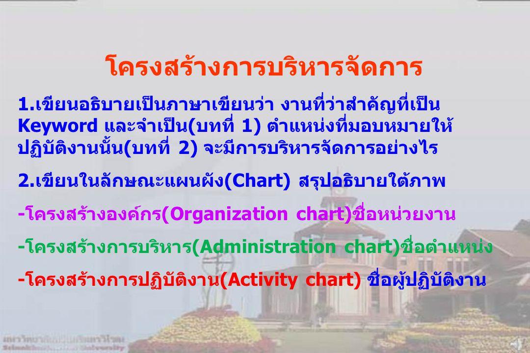 โครงสร้างการบริหารจัดการ 1.เขียนอธิบายเป็นภาษาเขียนว่า งานที่ว่าสำคัญที่เป็น Keyword และจำเป็น(บทที่ 1) ตำแหน่งที่มอบหมายให้ ปฏิบัติงานนั้น(บทที่ 2) จะมีการบริหารจัดการอย่างไร 2.เขียนในลักษณะแผนผัง(Chart) สรุปอธิบายใต้ภาพ -โครงสร้างองค์กร(Organization chart)ชื่อหน่วยงาน -โครงสร้างการบริหาร(Administration chart)ชื่อตำแหน่ง -โครงสร้างการปฏิบัติงาน(Activity chart) ชื่อผู้ปฏิบัติงาน