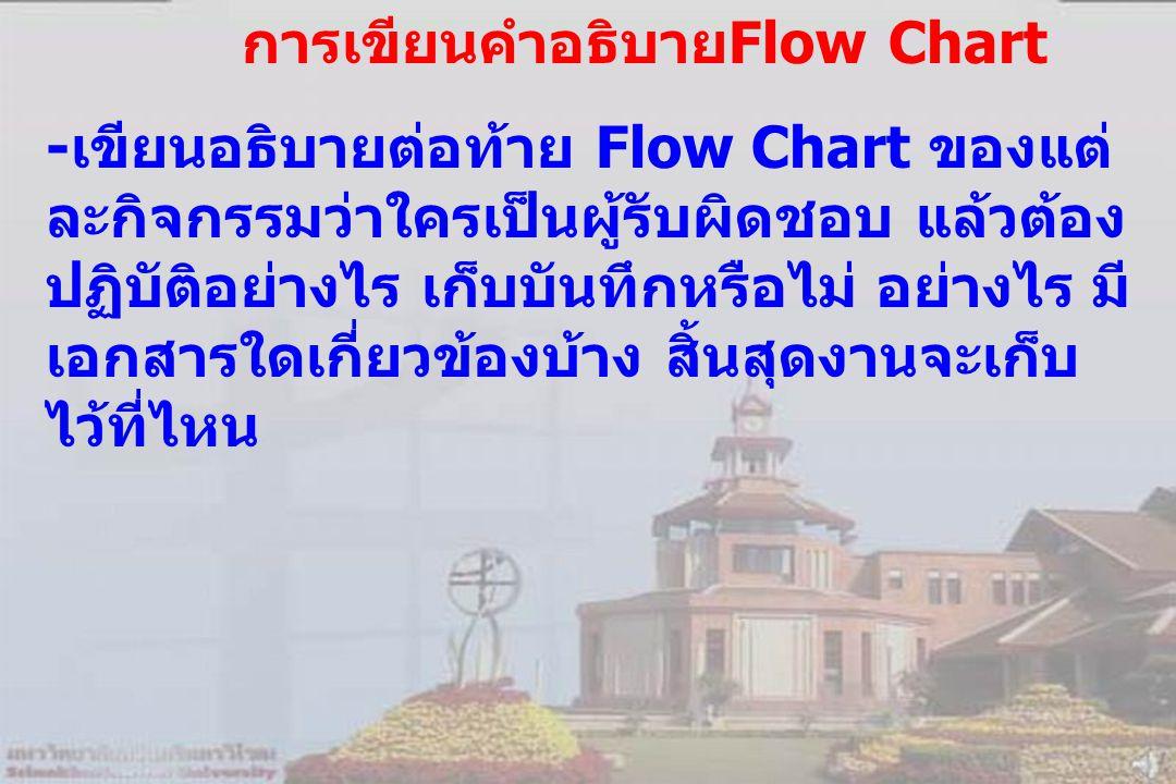 การเขียนคำอธิบายFlow Chart -เขียนอธิบายต่อท้าย Flow Chart ของแต่ ละกิจกรรมว่าใครเป็นผู้รับผิดชอบ แล้วต้อง ปฏิบัติอย่างไร เก็บบันทึกหรือไม่ อย่างไร มี เอกสารใดเกี่ยวข้องบ้าง สิ้นสุดงานจะเก็บ ไว้ที่ไหน