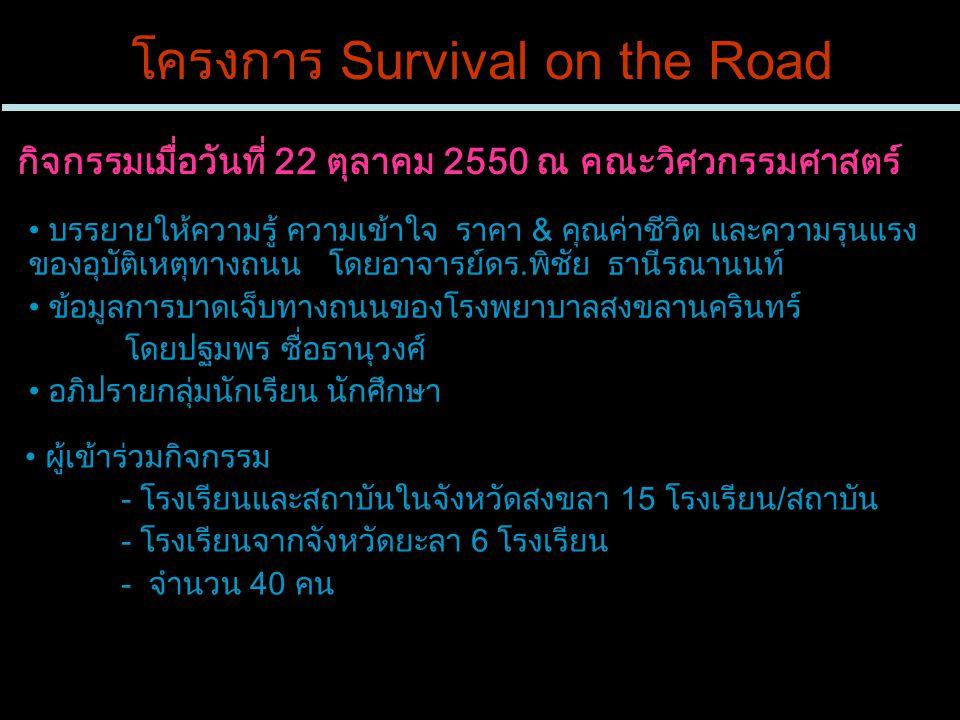 โครงการ Survival on the Road กิจกรรมเมื่อวันที่ 22 ตุลาคม 2550 ณ คณะวิศวกรรมศาสตร์ บรรยายให้ความรู้ ความเข้าใจ ราคา & คุณค่าชีวิต และความรุนแรง ของอุบ