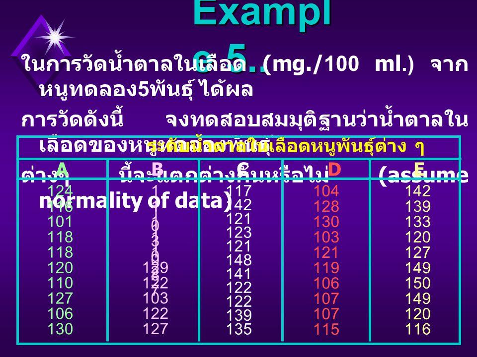 Exampl e 4.. จากการศึกษาการเปลี่ยนแปลงน้ำหนัก ตัวของสตรีอายุ 21-25 ปี หลังฉีดยา คุมกำเนิดครบ 1 ปี ตัวอย่างเลขที่น้ำหนักตัวก่อนใช้ยา ( กก.) น้ำหนักตัวห