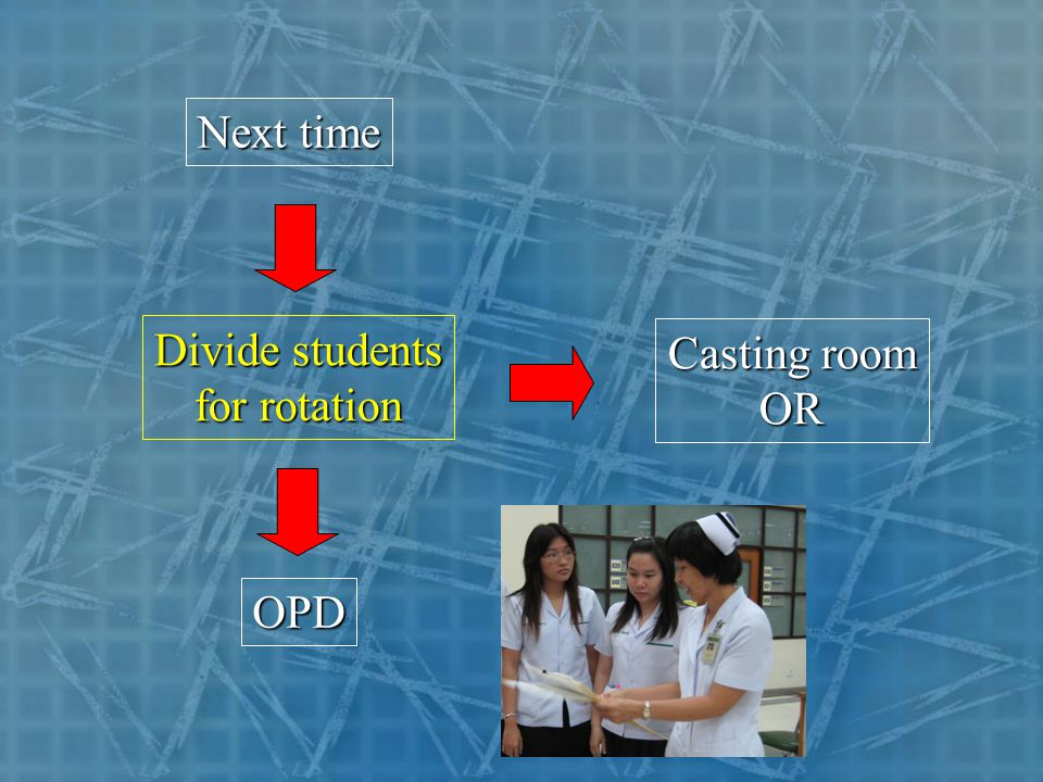 Next time Divide students for rotation Casting room OR OPD