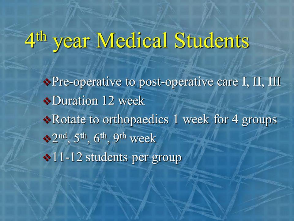Orthopaedics Emergency Block : Emergency Medicine  Skill lab teaching splinting in orthopaedics  Simulated patients