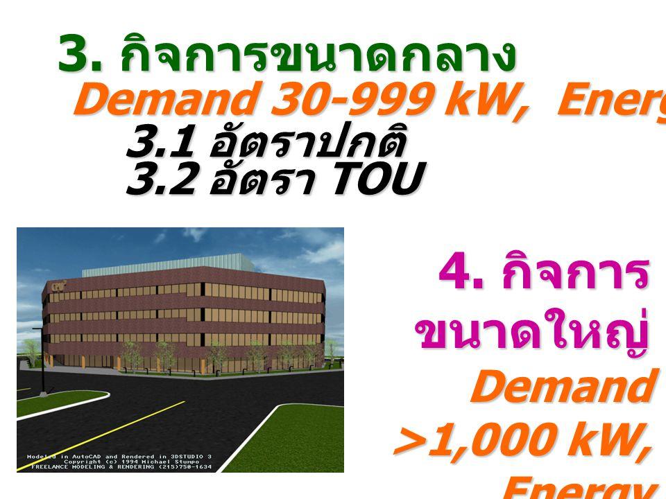 3. กิจการขนาดกลาง Demand 30-999 kW, Energy <250,000 kWh Demand 30-999 kW, Energy <250,000 kWh 3.1 อัตราปกติ 3.2 อัตรา TOU 4. กิจการ ขนาดใหญ่ Demand >1