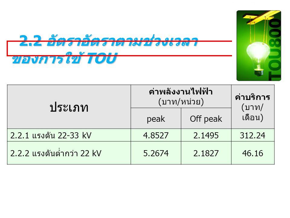 ประเภท ค่าพลังงานไฟฟ้า ( บาท / หน่วย ) ค่าบริการ ( บาท / เดือน ) peakOff peak 2.2.1 แรงดัน 22-33 kV 4.85272.1495312.24 2.2.2 แรงดันต่ำกว่า 22 kV 5.267