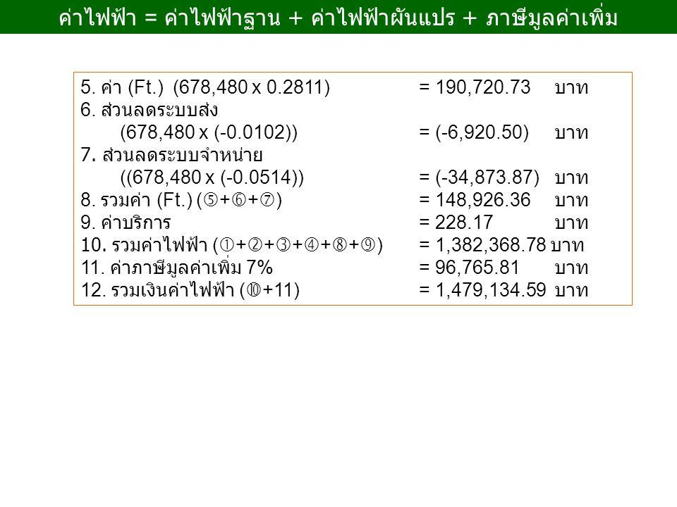 5. ค่า (Ft.) (678,480 x 0.2811)= 190,720.73 บาท 6. ส่วนลดระบบส่ง (678,480 x (-0.0102))= (-6,920.50) บาท 7. ส่วนลดระบบจำหน่าย ((678,480 x (-0.0514))= (