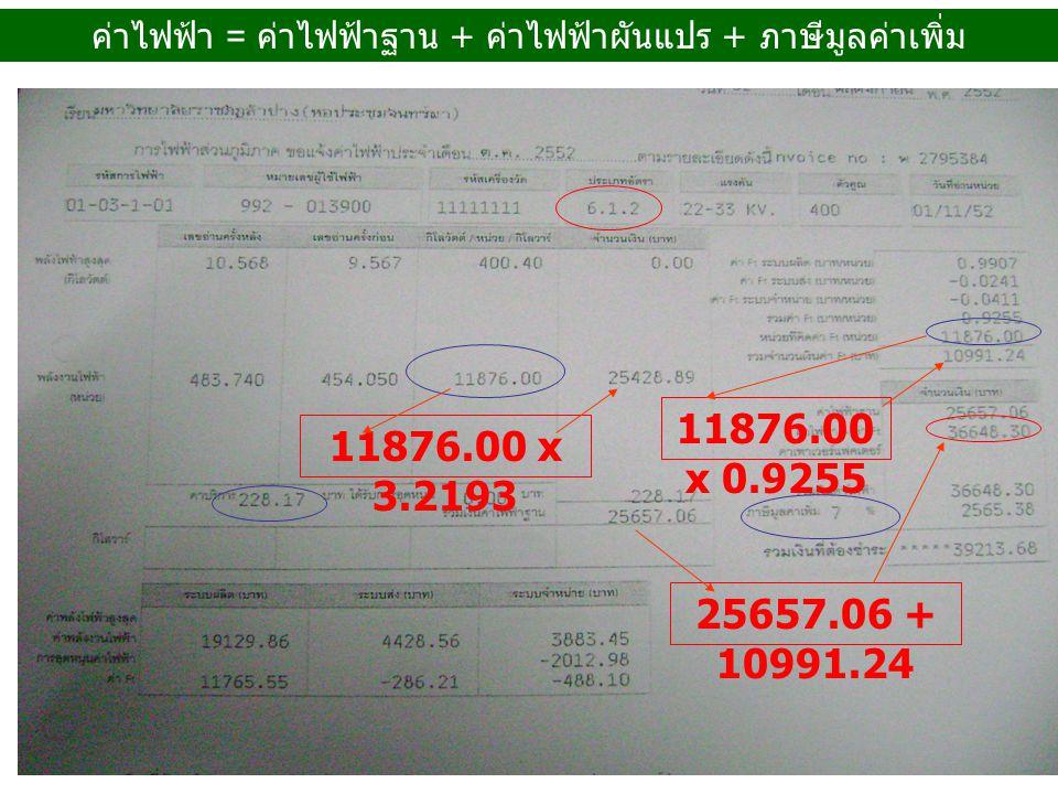 ค่าไฟฟ้า = ค่าไฟฟ้าฐาน + ค่าไฟฟ้าผันแปร + ภาษีมูลค่าเพิ่ม 11876.00 x 3.2193 11876.00 x 0.9255 25657.06 + 10991.24