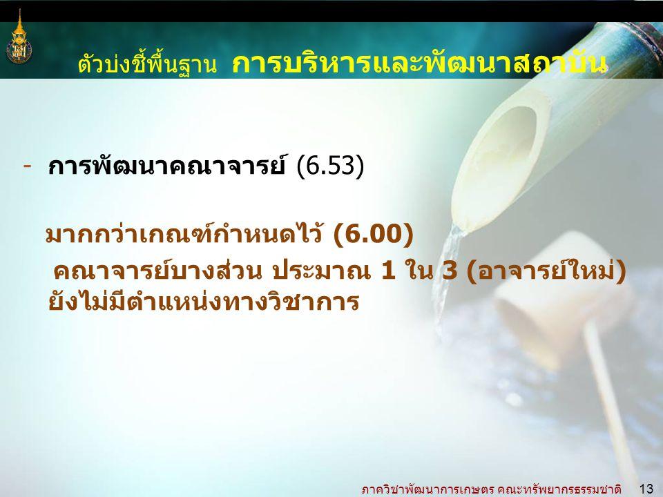 ภาควิชาพัฒนาการเกษตร คณะทรัพยากรธรรมชาติ 13 -การพัฒนาคณาจารย์ (6.53) มากกว่าเกณฑ์กำหนดไว้ (6.00) คณาจารย์บางส่วน ประมาณ 1 ใน 3 (อาจารย์ใหม่) ยังไม่มีตำแหน่งทางวิชาการ ตัวบ่งชี้พื้นฐาน การบริหารและพัฒนาสถาบัน