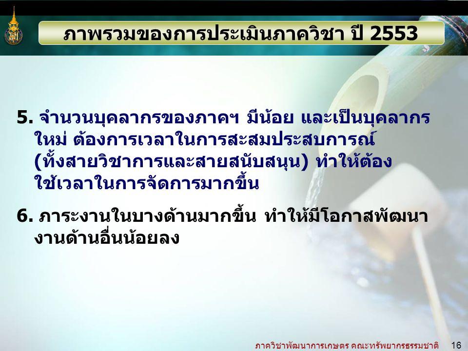 ภาควิชาพัฒนาการเกษตร คณะทรัพยากรธรรมชาติ 16 5.