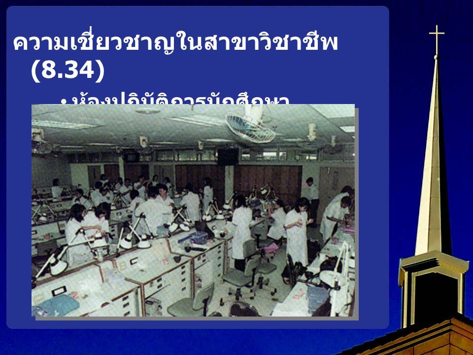 ความเชี่ยวชาญในสาขาวิชาชีพ (8.34) ห้องปฏิบัติการนักศึกษา