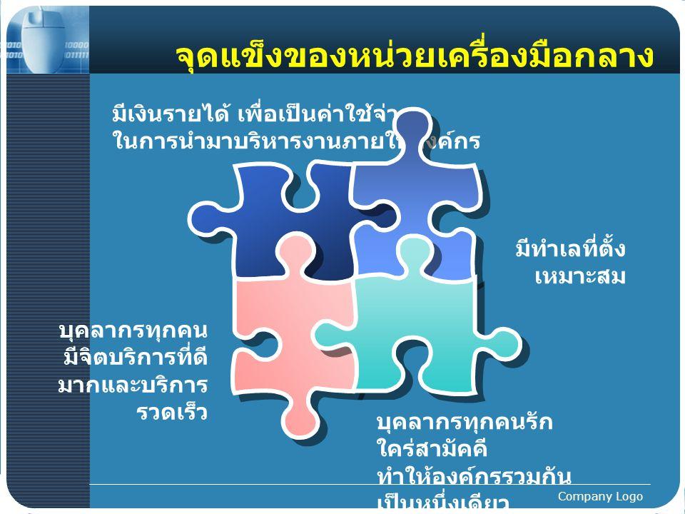 Company Logo จุดแข็งของหน่วยเครื่องมือกลาง มีเงินรายได้ เพื่อเป็นค่าใช้จ่าย ในการนำมาบริหารงานภายในองค์กร บุคลากรทุกคน มีจิตบริการที่ดี มากและบริการ รวดเร็ว มีทำเลที่ตั้ง เหมาะสม บุคลากรทุกคนรัก ใคร่สามัคคี ทำให้องค์กรรวมกัน เป็นหนึ่งเดียว