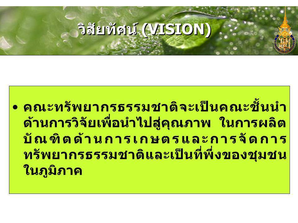 วิสัยทัศน์ (VISION) คณะทรัพยากรธรรมชาติจะเป็นคณะชั้นนำ ด้านการวิจัยเพื่อนำไปสู่คุณภาพ ในการผลิต บัณฑิตด้านการเกษตรและการจัดการ ทรัพยากรธรรมชาติและเป็น