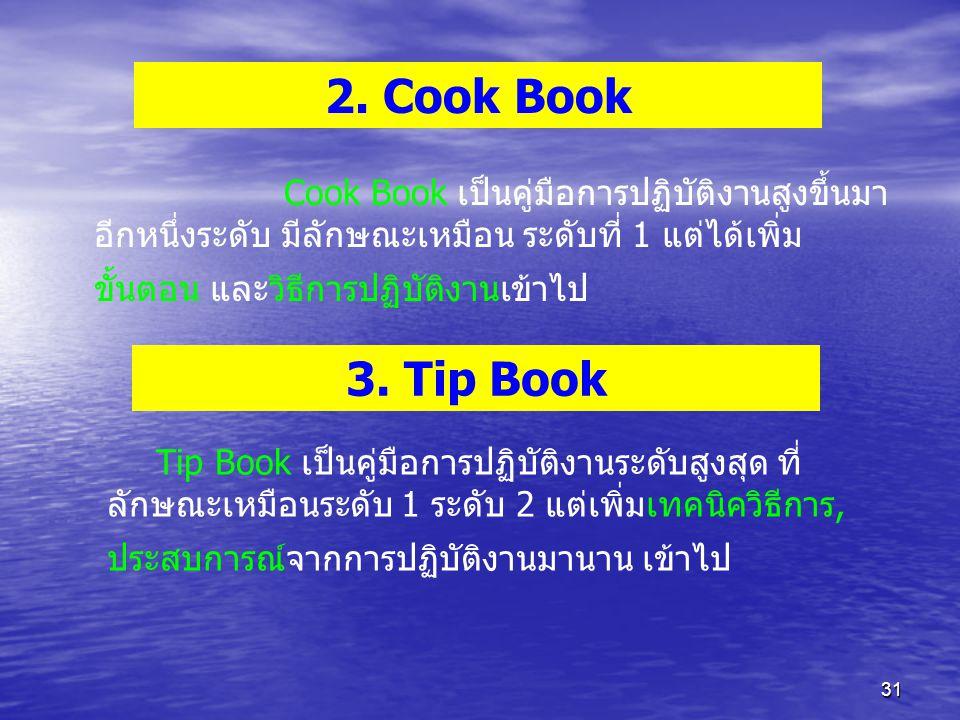 31 Cook Book เป็นคู่มือการปฏิบัติงานสูงขึ้นมา อีกหนึ่งระดับ มีลักษณะเหมือน ระดับที่ 1 แต่ได้เพิ่ม ขั้นตอน และวิธีการปฏิบัติงานเข้าไป 2.