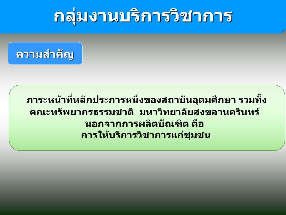 เว็บไซต์ของกลุ่มงานบริการวิชาการ,share.psu.ac.th สถานีวิทยุร่วมด้วยช่วยกันสงขลา ช่องทางการเผยแพร่ สถานีวิทยุมหาวิทยาลัยเกษตรศาสตร์ สงขลา หนังสือพิมพ์นิวมติไทย