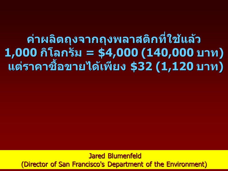 Jared Blumenfeld (Director of San Francisco's Department of the Environment) ค่าผลิตถุงจากถุงพลาสติกที่ใช้แล้ว 1,000 กิโลกรัม = $4,000 (140,000 บาท) แ