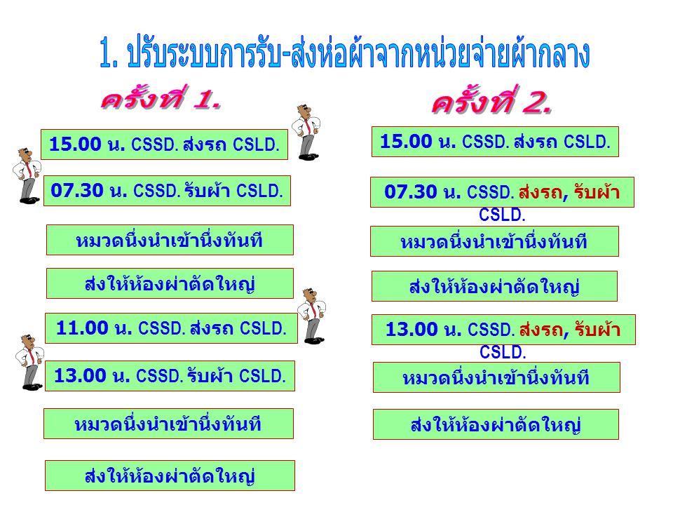 15.00 น. CSSD. ส่งรถ CSLD. 07.30 น. CSSD. รับผ้า CSLD. หมวดนึ่งนำเข้านึ่งทันที ส่งให้ห้องผ่าตัดใหญ่ 11.00 น. CSSD. ส่งรถ CSLD. 13.00 น. CSSD. รับผ้า C