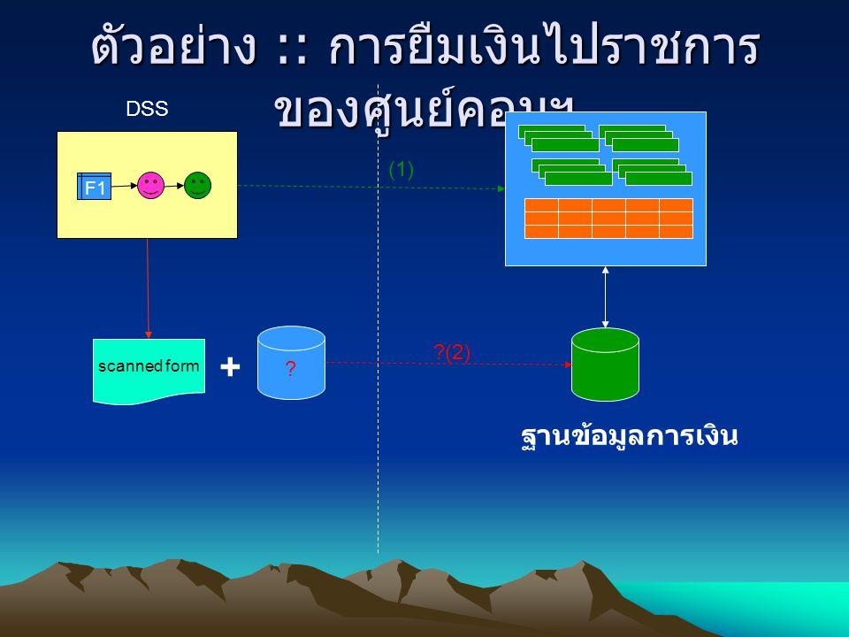 ตัวอย่าง :: การยืมเงินไปราชการ ของศูนย์คอมฯ DSS F1 scanned form ? + ฐานข้อมูลการเงิน ?(2) (1)